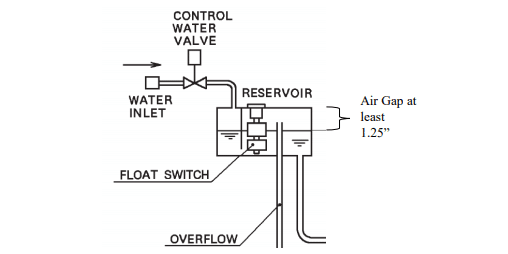 FAQ Water And Ice Dispenser Wiring Diagram on